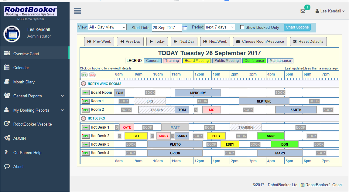 Why Does the RobotBooker Room Booking System Use the Overview Chart ...