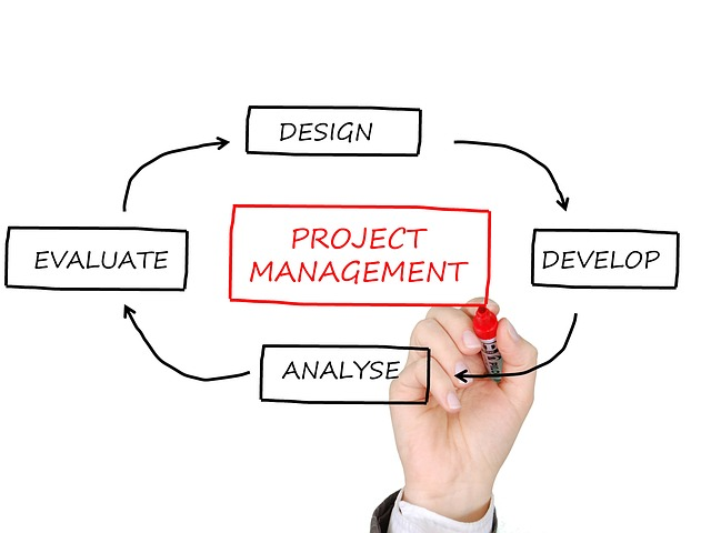project management agile scrum
