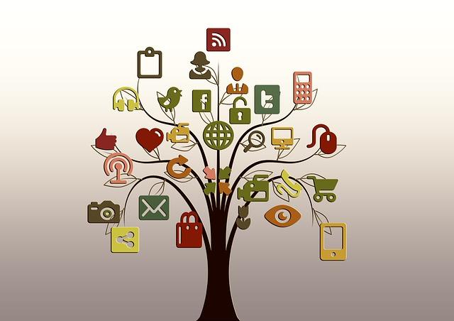 social media blogging facebook twitter pinterest